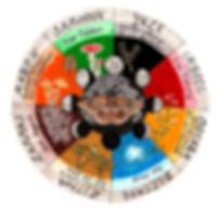 Wheel of Year_edited.jpg