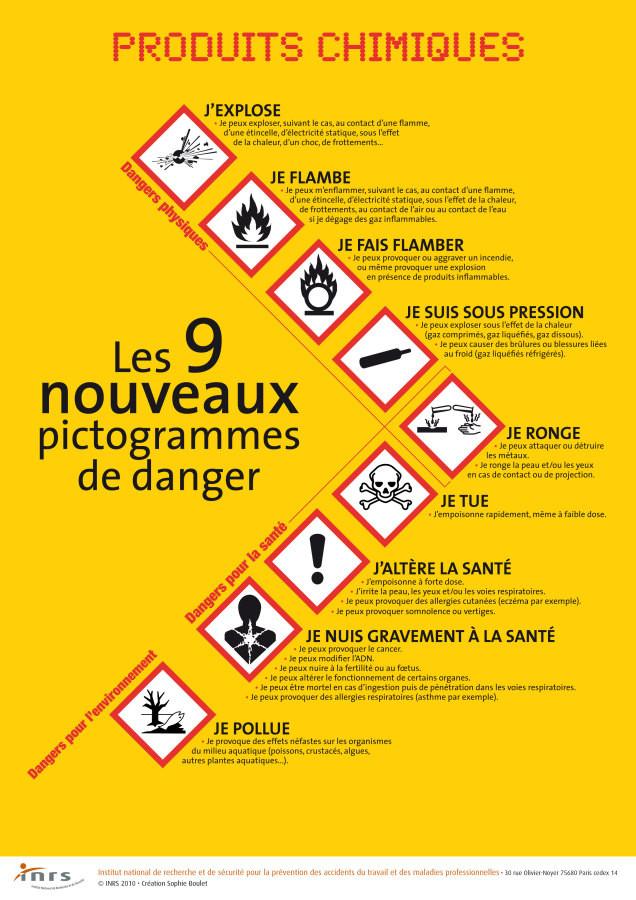 Listes de produits chimiques avec les 9 nouveaux pictogrammes de danger