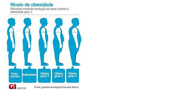 obesidade.jpg