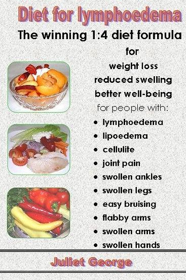 Diet for Lymphoedema