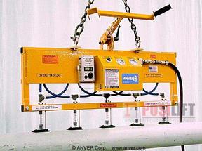 Vacuum Lifters
