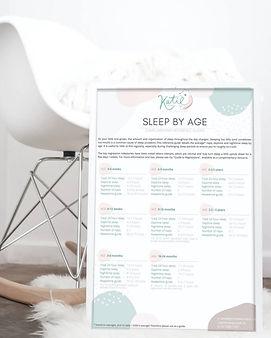 Sleep by age website.jpg