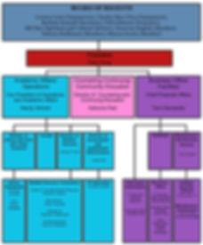 Org Chart9.3.19.jpg