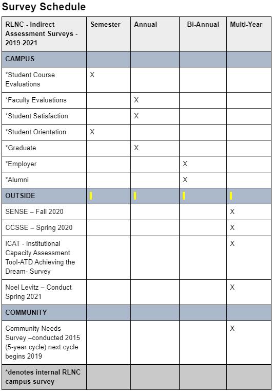 survey schedule.png