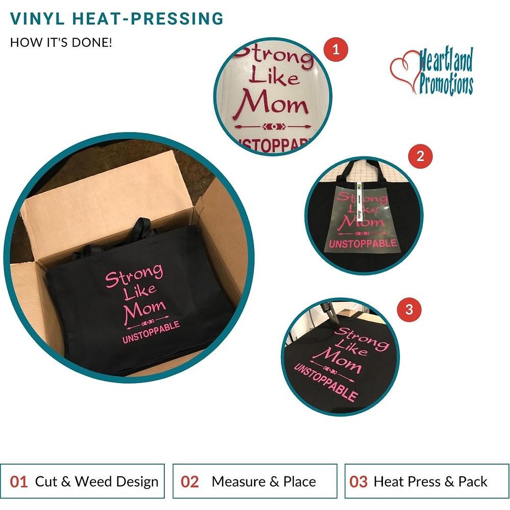 Simply describes the steps of vinyl heat pressing a logo onto an item.