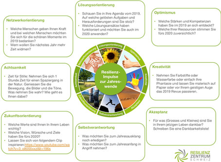 Jahreswechsel - Rückblick und Vorschau mit dem Resilienzrad