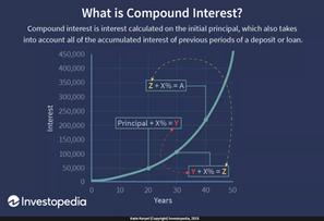 【沙丘课堂1】什么是固定收益投资?