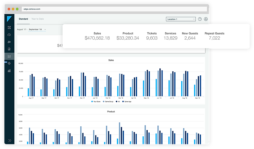 Manage your financials with Ceterus