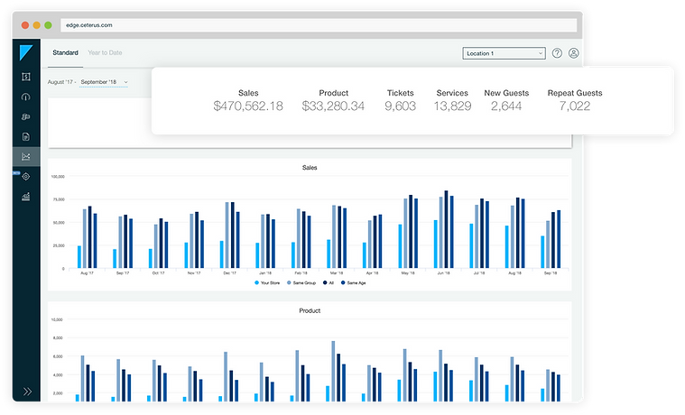 Ceterus Accounting Solution for CPAs