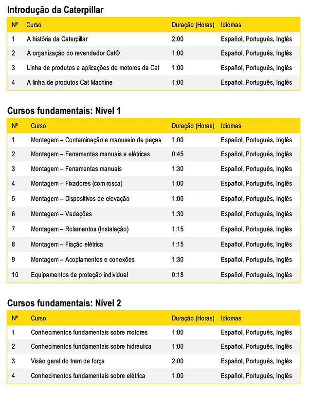 LA Portuguese Course Catalog Web Final.j