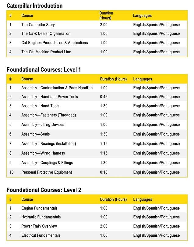 LA English Course Catalog Web Final.jpg