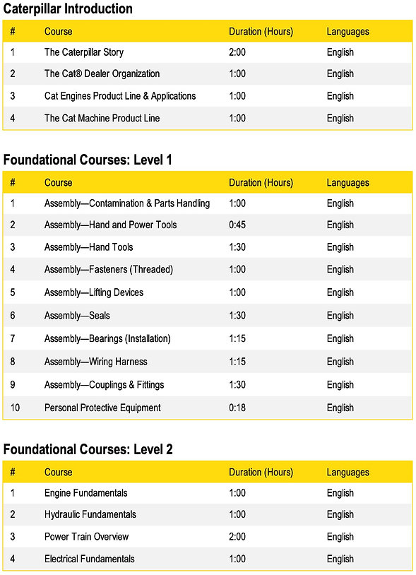 T4Caribbean English Course Table Web.jpg