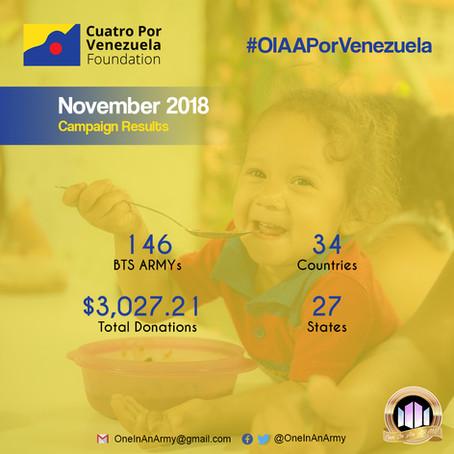 November 2018 Campaign Summary - Cuatro Por Venezuela
