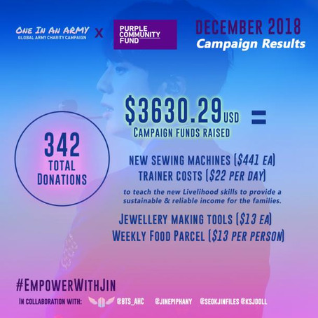 December 2018 Campaign Summary - Purple Community Fund