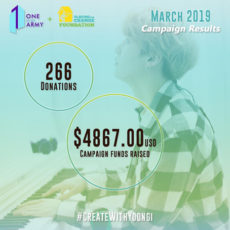March 2019 Campaign Summary – Playing For Change Foundation