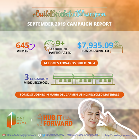 September 2019 Campaign Summary – Hug It Forward