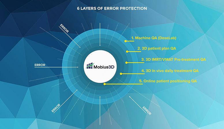 m3d-graphic.jpg