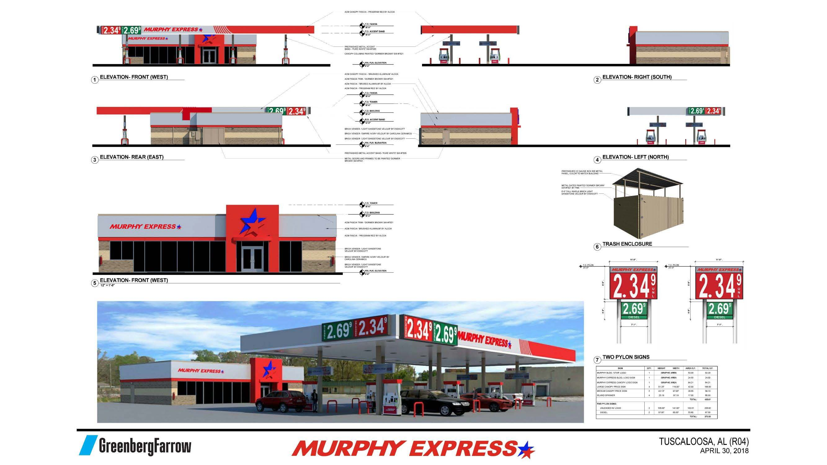 Murphy USA Offering Memorandum (Full Siz