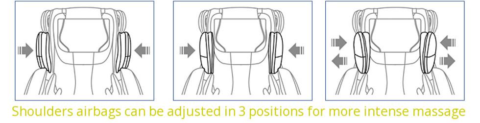 Massage chair with waist twist