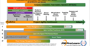 The Flow from Predictive and Adaptive Project Management for Military Operations