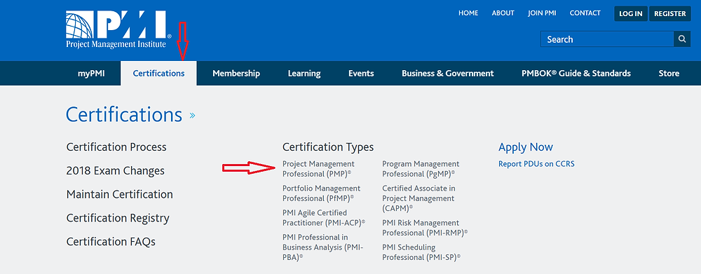 Certification types image from PMI website