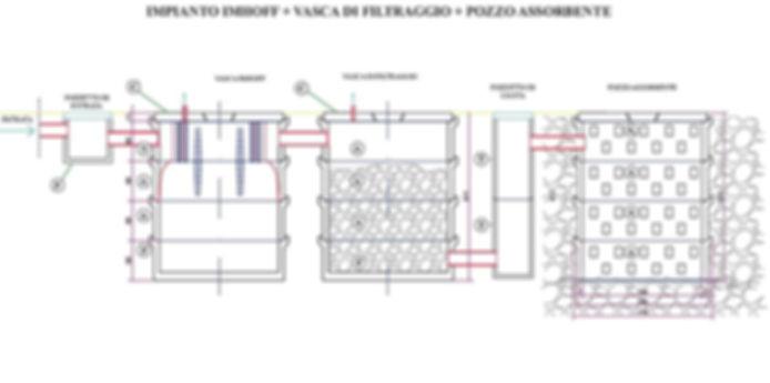 Vasca Imhoff, vasca di filtraggio, pozzo assorbente e pozzetti di ingresso e di uscita