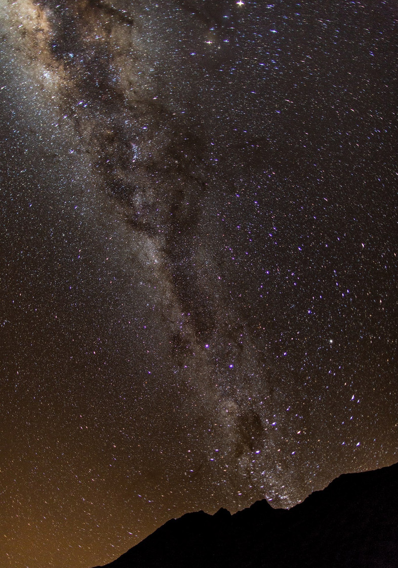 THE IMPORTANCE  OF THE MILKY WAY AT THE INKAS TIME