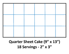 Quarter Sheet C