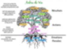 tree-life-1024x768.jpg