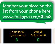 Queue Watcher - Text Message & Phone Display