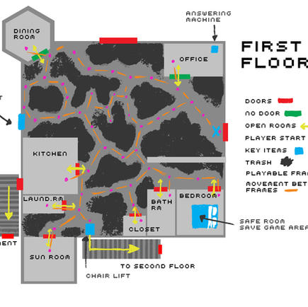Map of House