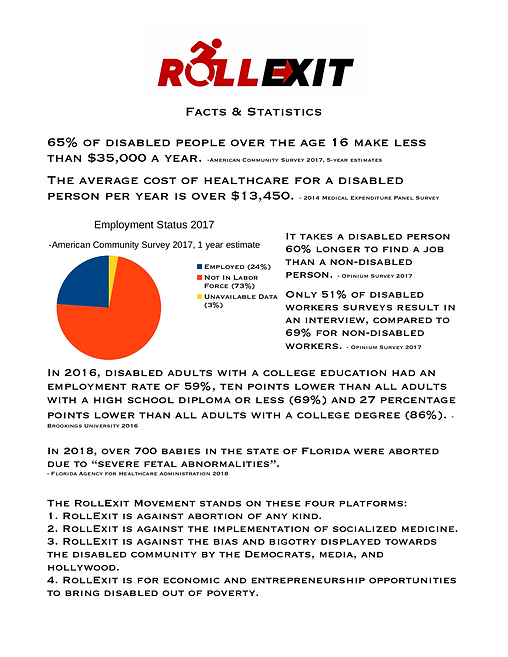 RollExit Facts and Statistics Handout.pn