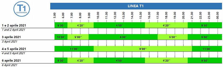 LINEA T1 - dall'1 al 6 aaprile.JPG