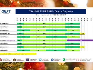 Da Natale all'Epifania. Gli orari della tramvia durante le feste. A Capodanno servizio attivo tu