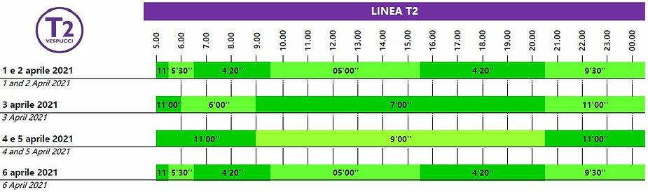 LINEA T2 - dall'1 al 6 aaprile.JPG