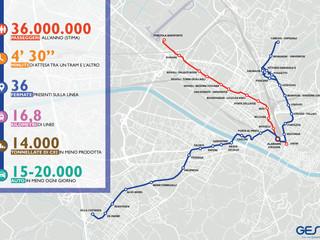 Presente e futuro del sistema tramviario fiorentino