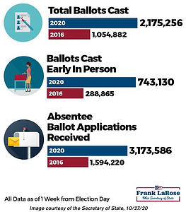 voting graphic_RCS.png