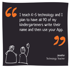 I plan to use this with 90 of my Kindergarten students