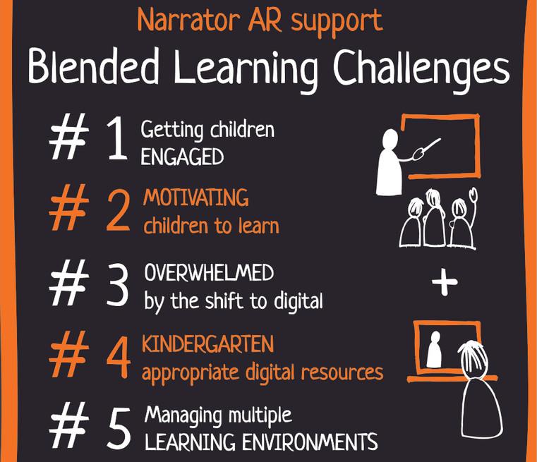 5BlendedLearning_Challenges_Jul2020.jpg