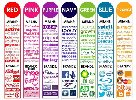 Choosing the right brand colors for your lash business.