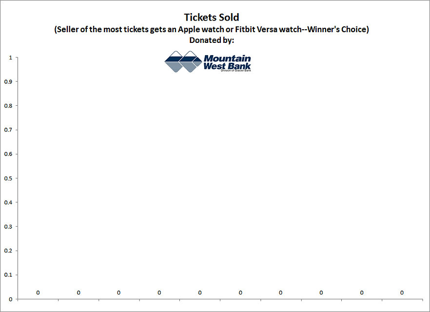 ticketgraph.jpg