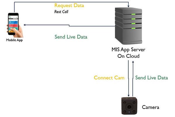 2021-06-08 00_33_24-Building REST API.pp