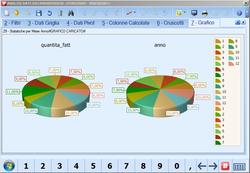 BUS-Statistiche Tablet