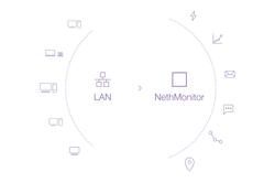 NMON-Scenario 1