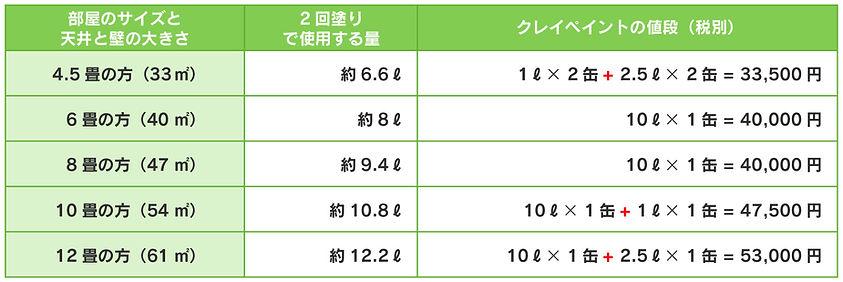 craypaint_price.jpg
