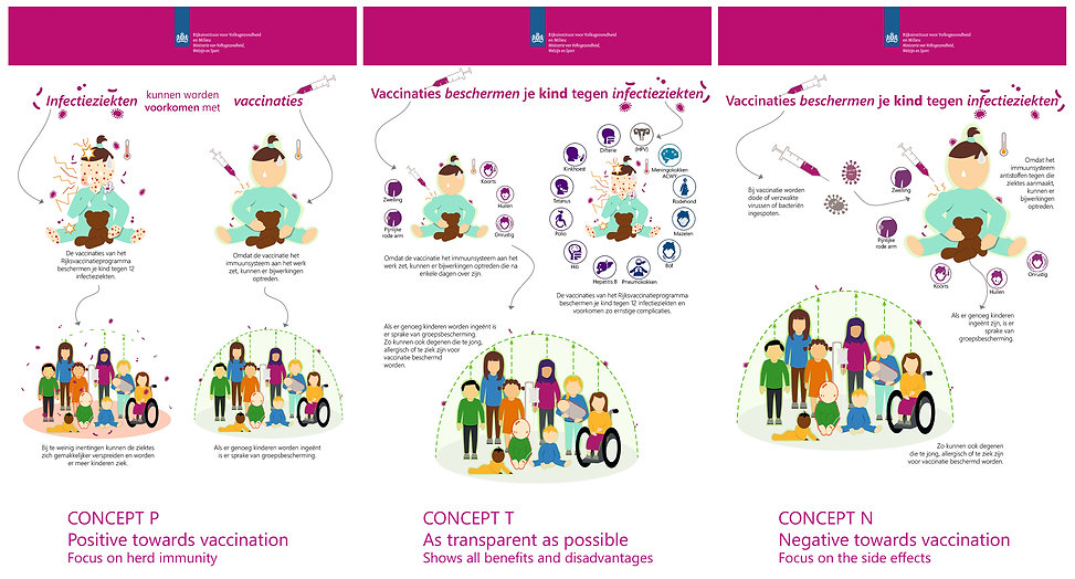 Figure2_Final_concepts_TanjavanderHeide_