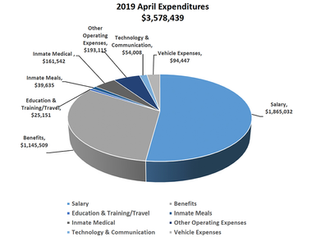 April-2019-Expend.png