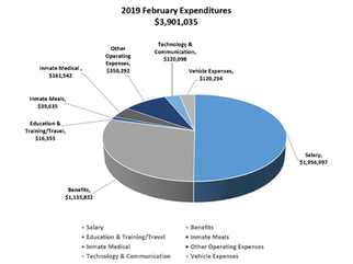 Feb-2019-Expend.png