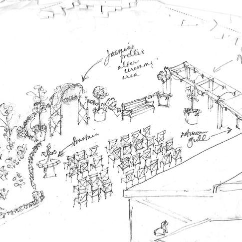 Garden Ceremony on Left Side of Barn