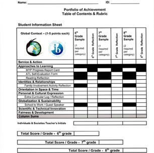 Table of Contents Rubric and Scoring Guide FRONT